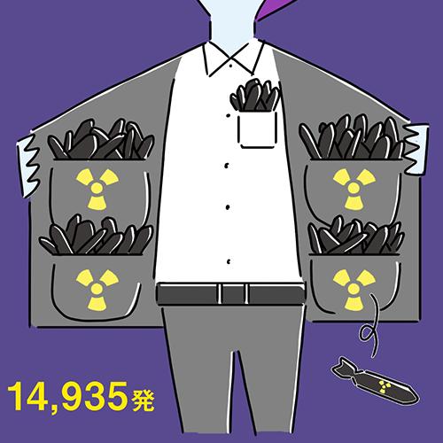 2016年の世界の核弾頭の保有数