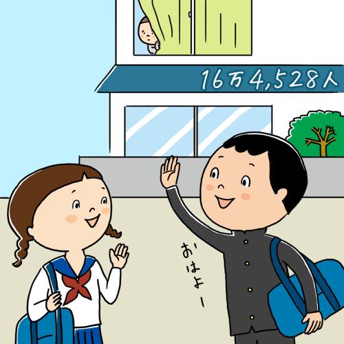 2018年度の不登校の小中学生の数