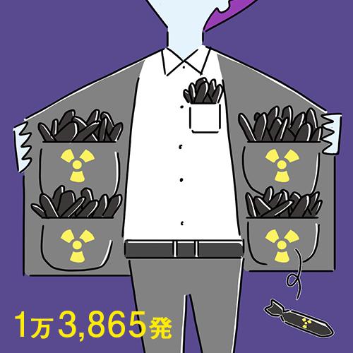 世界中の核兵器の数、1万3,865発