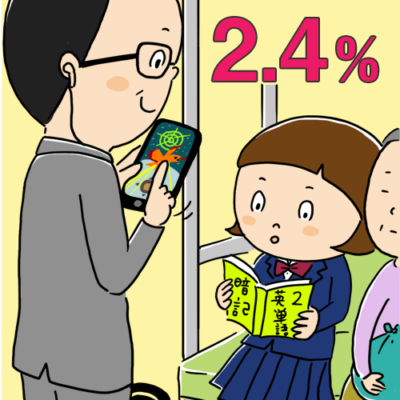 学部入学者のうち25歳以上の割合は2.4%