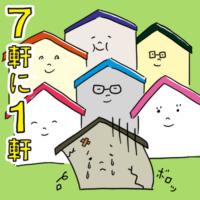 2013年の空き家の戸数