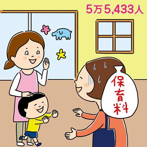 保育園等の待機児童の数