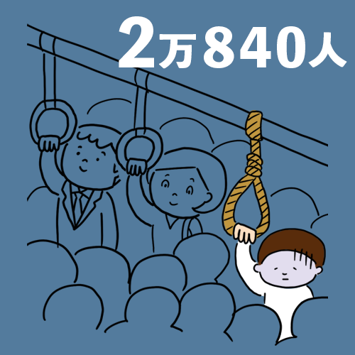 2018年の自殺者数