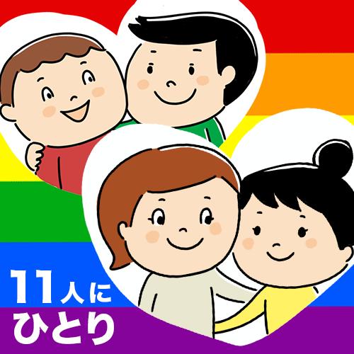 11人にひとりがLGBTなどのセクシャルマイノリティ(性的少数者)