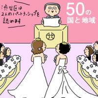 同性婚や登録パートナーシップ制度を設けているのは50カ国
