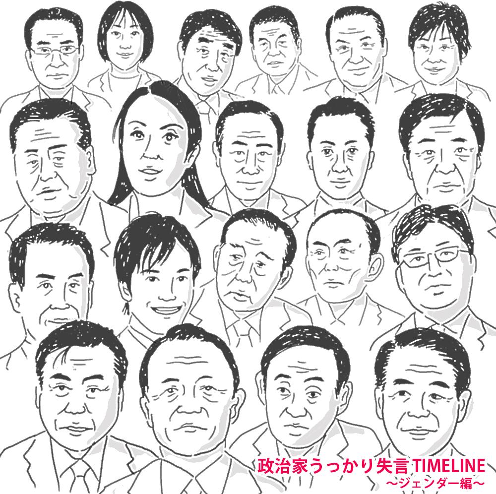 政治家うっかり失言TIMELINE〜ジェンダー編〜