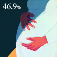 出産を機に退職する女性の割合