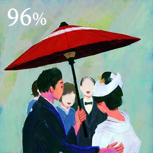 日本のジェンダーギャップ_婚姻後に姓を変える女性の割合