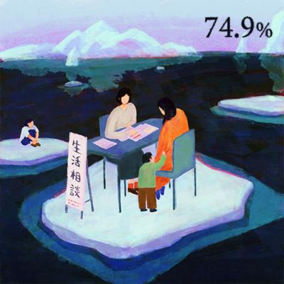 日本のジェンダーギャップ_臨時・非常勤などの非正規公務員の女性割合