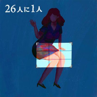 日本のジェンダーギャップ_性行為等の撮影を強要され、応じた女性の割合
