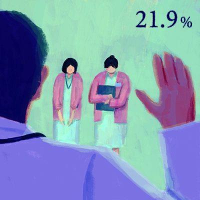 日本のジェンダーギャップ_日本の医師の女性割合