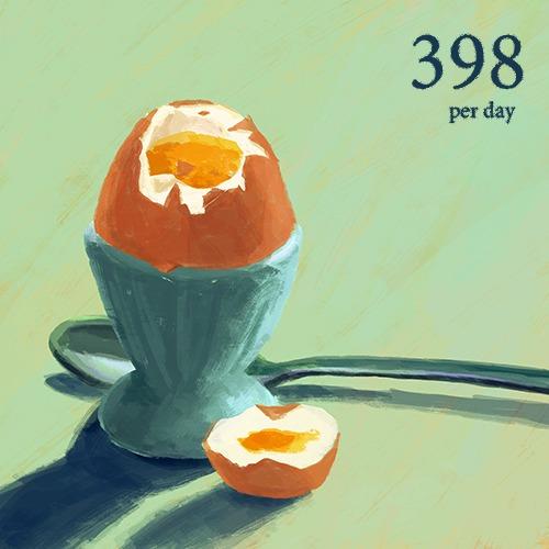 一日あたりの人口妊娠中絶の件数398件