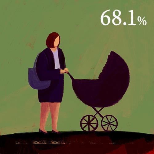 非正規労働者の女性割合