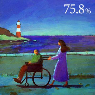 介護・看護を理由に離職・転職した者の女性比率