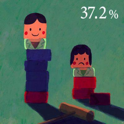 医学部入学者のうちの女性比率